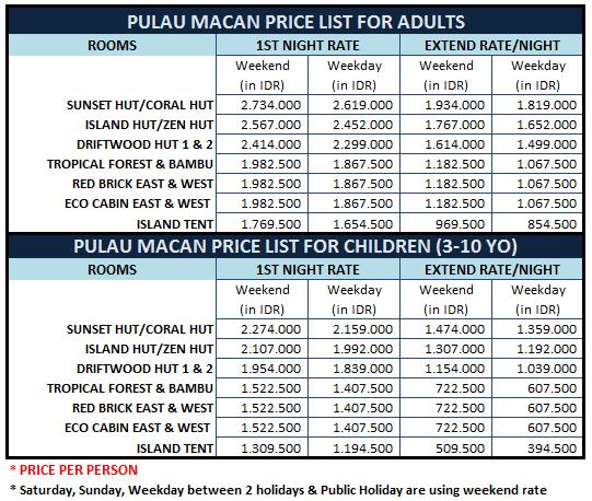 tiger-island-price-list